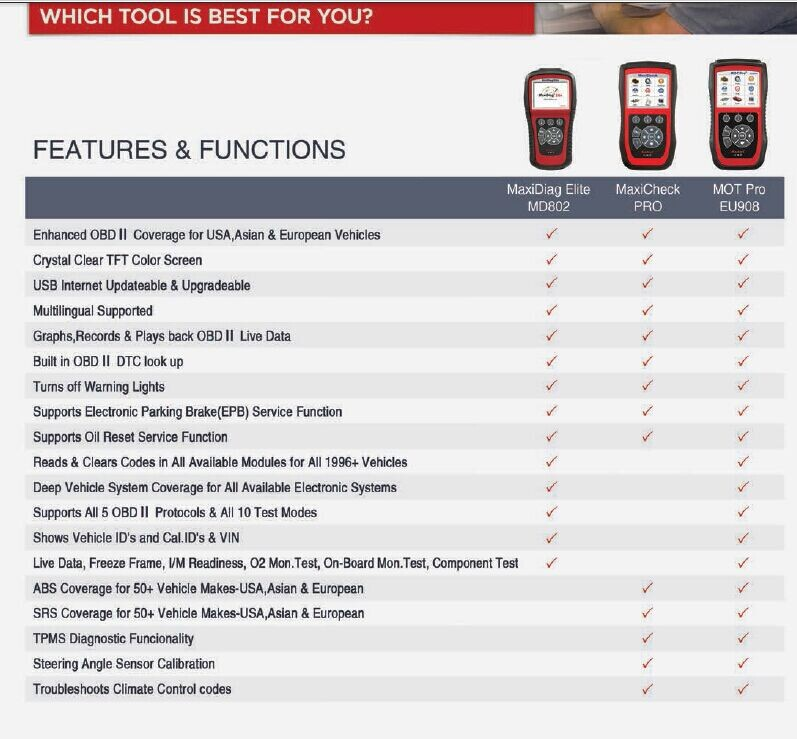 Difference between Maxicheck Pro, MD802 and Autel MOT Pro EU908