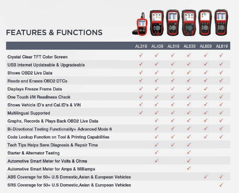 autel autolink obd2 can code reader comparison